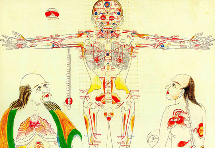 tibeti gyógyítás